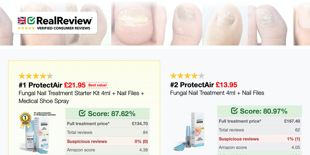 Fungal nail treatment reviews